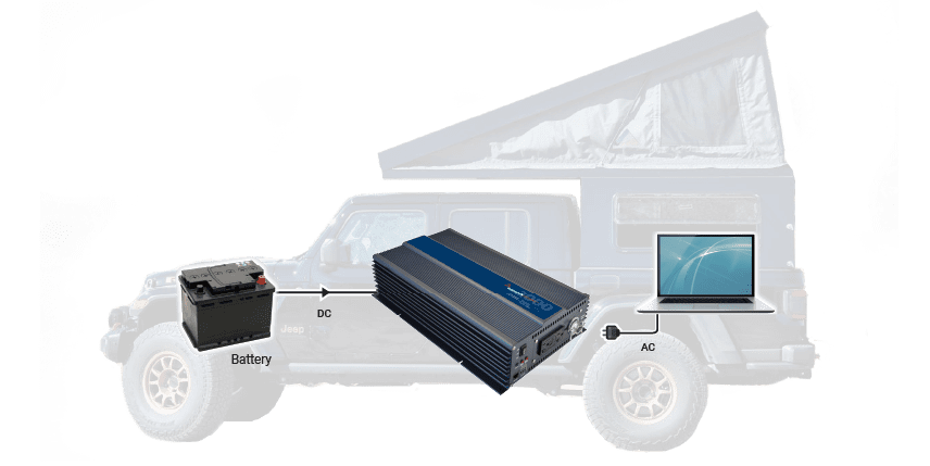 Inverter connected to battery and laptop in off road jeep